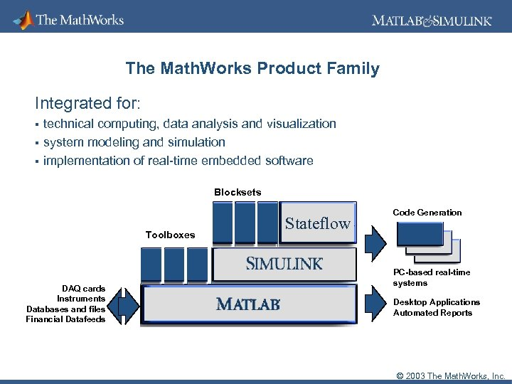 The Math. Works Product Family Integrated for: § technical computing, data analysis and visualization
