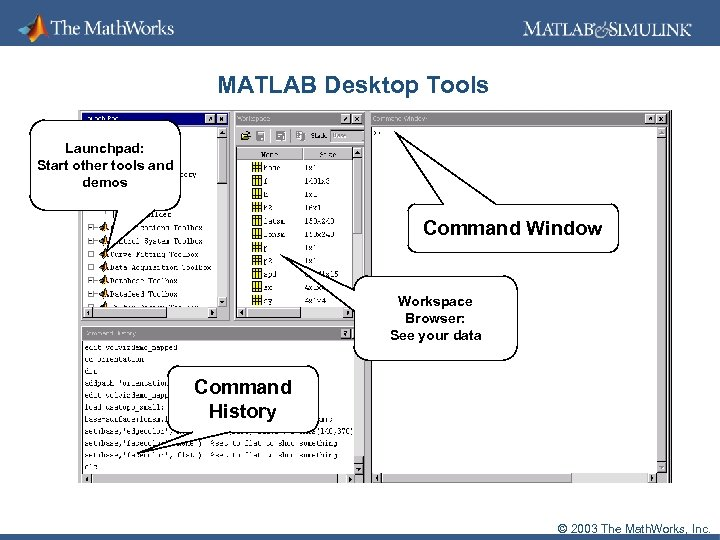 MATLAB Desktop Tools Launchpad: Start other tools and demos Command Window Workspace Browser: See