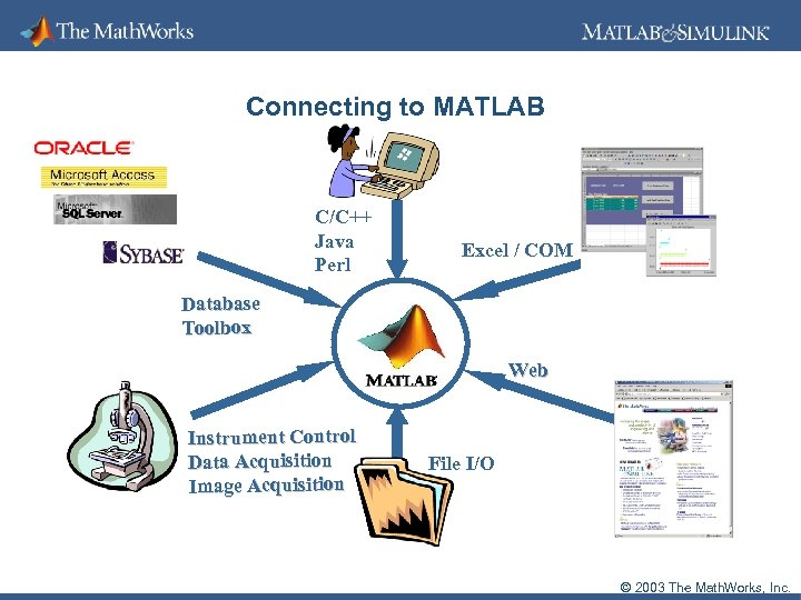 Connecting to MATLAB C/C++ Java Perl Excel / COM Database Toolbox Web Instrument Control