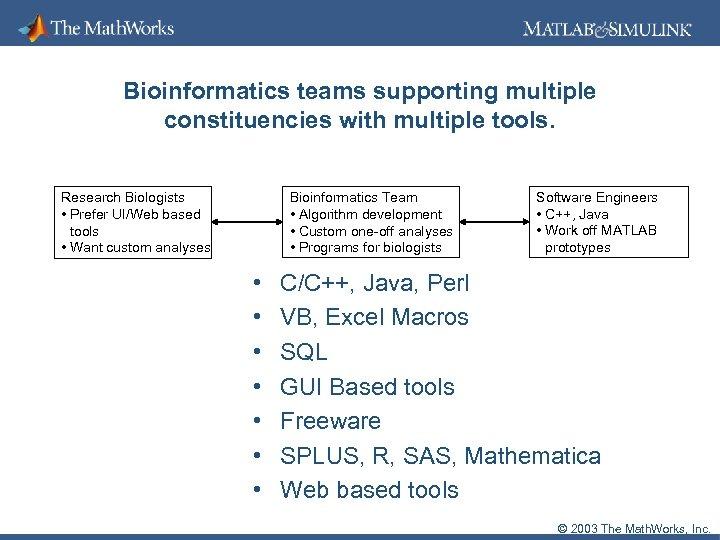 Bioinformatics teams supporting multiple constituencies with multiple tools. Bioinformatics Team • Algorithm development •