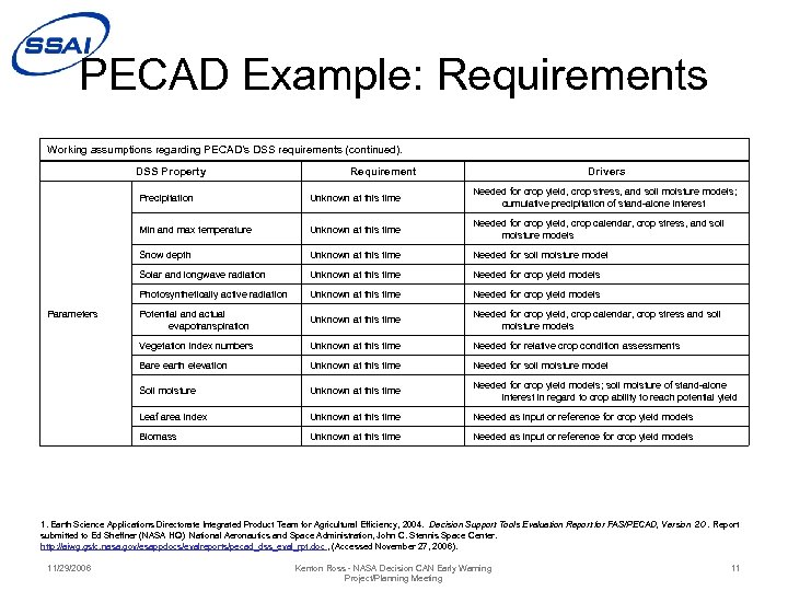 PECAD Example: Requirements Working assumptions regarding PECAD's DSS requirements (continued). DSS Property Requirement Drivers