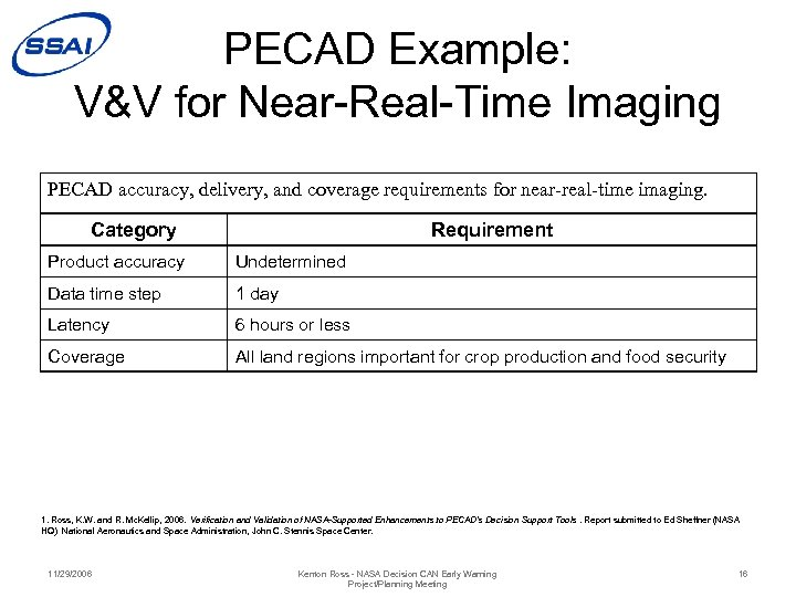 PECAD Example: V&V for Near-Real-Time Imaging PECAD accuracy, delivery, and coverage requirements for near-real-time