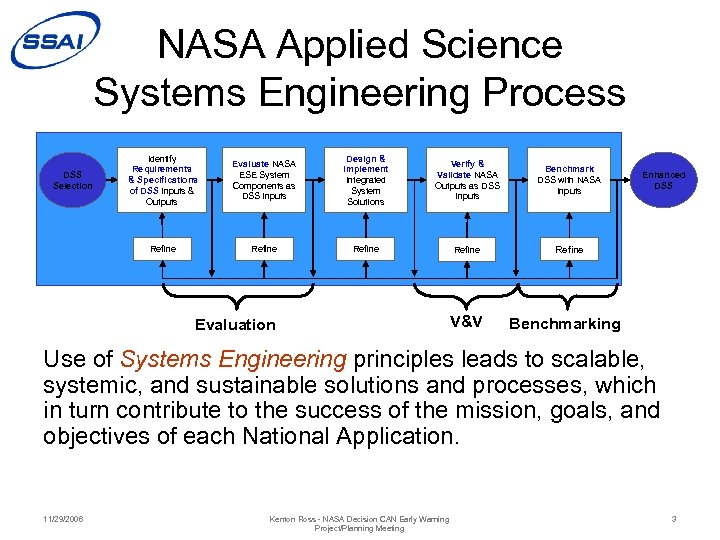 NASA Applied Science Systems Engineering Process Evaluate NASA ESE System Components as DSS Inputs