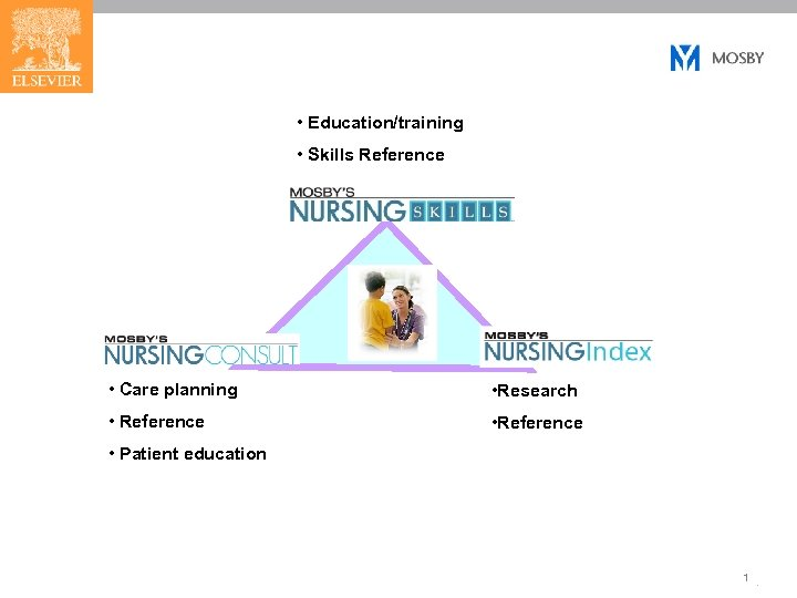 • Education/training • Skills Reference • Care planning • Research • Reference •