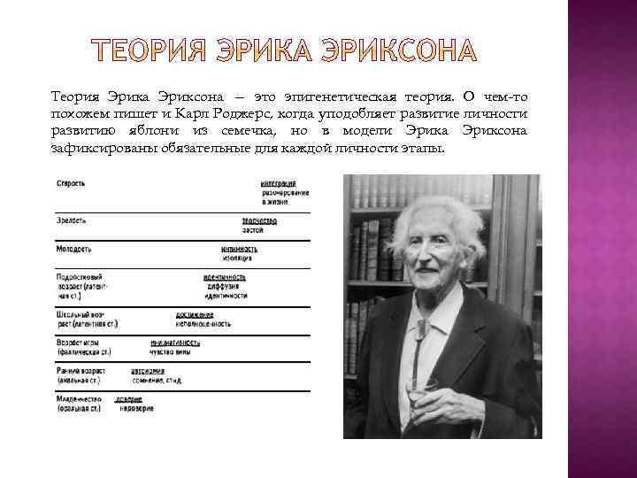 Теория Эрика Эриксона — это эпигенетическая теория. О чем то похожем пишет и Карл