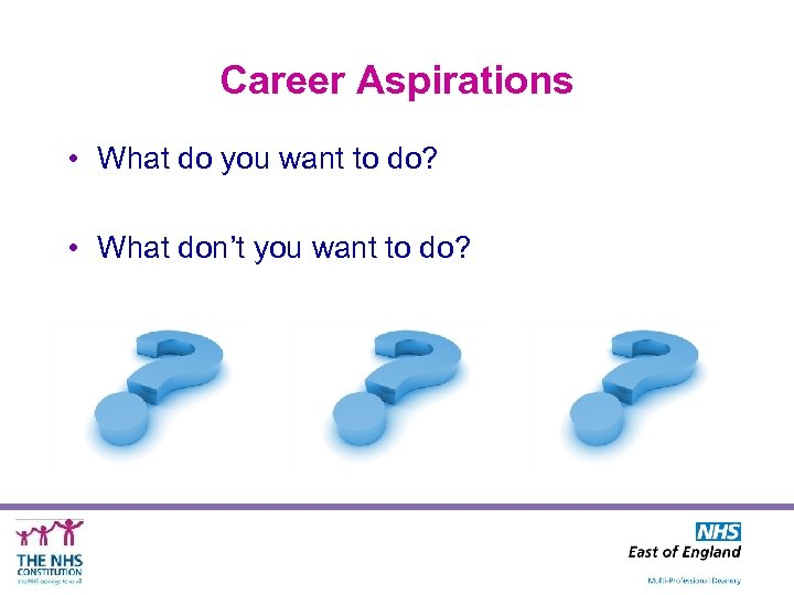 Career Aspirations • What do you want to do? • What don't you want