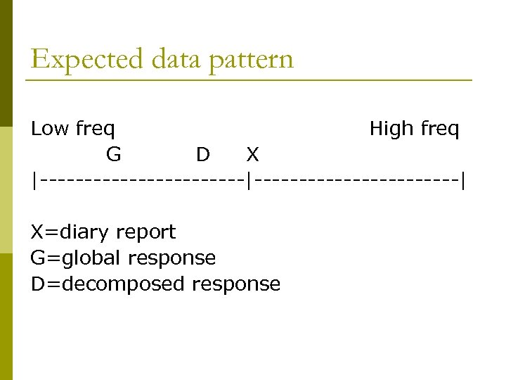 Expected data pattern Low freq High freq G D X |-----------------------| X=diary report G=global