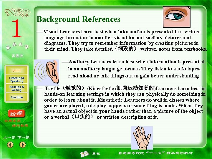 Background References ----Visual Learners learn best when information is presented in a written language