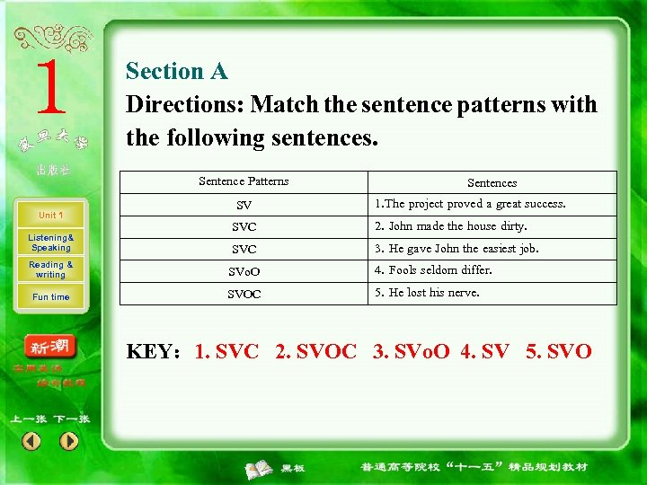 Section A Directions: Match the sentence patterns with the following sentences. Sentence Patterns Unit