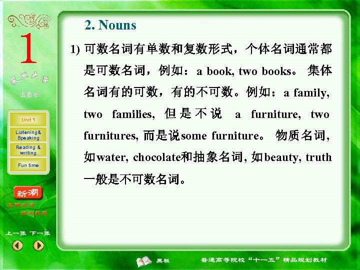 2. Nouns 1) 可数名词有单数和复数形式,个体名词通常都 是可数名词,例如:a book, two books。 集体 名词有的可数,有的不可数。例如:a family, Unit 1 Listening&