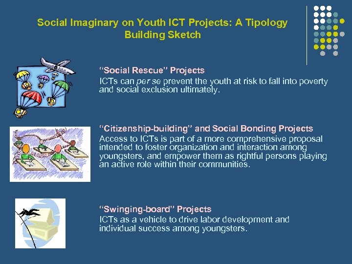 """Social Imaginary on Youth ICT Projects: A Tipology Building Sketch """"Social Rescue"""" Projects ICTs"""