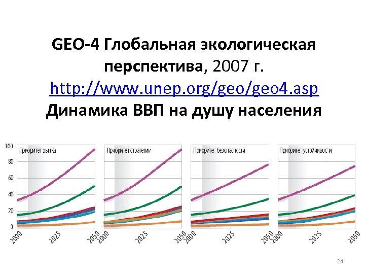 GEO-4 Глобальная экологическая перспектива, 2007 г. http: //www. unep. org/geo 4. asp Динамика ВВП