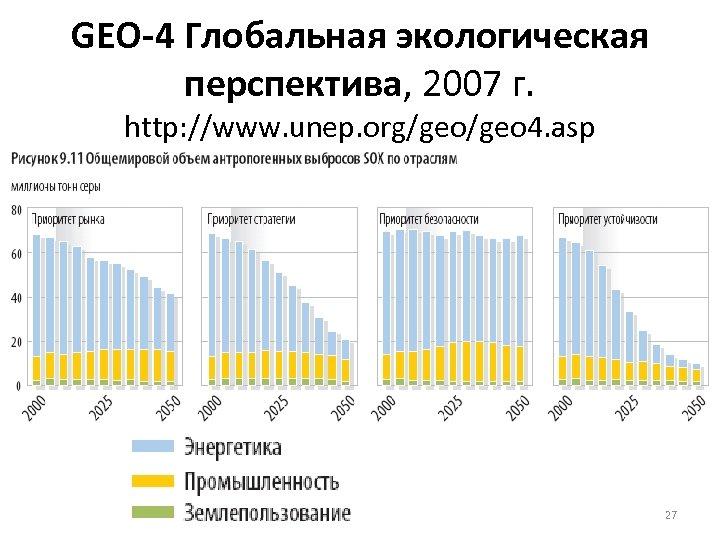 GEO-4 Глобальная экологическая перспектива, 2007 г. http: //www. unep. org/geo 4. asp 27