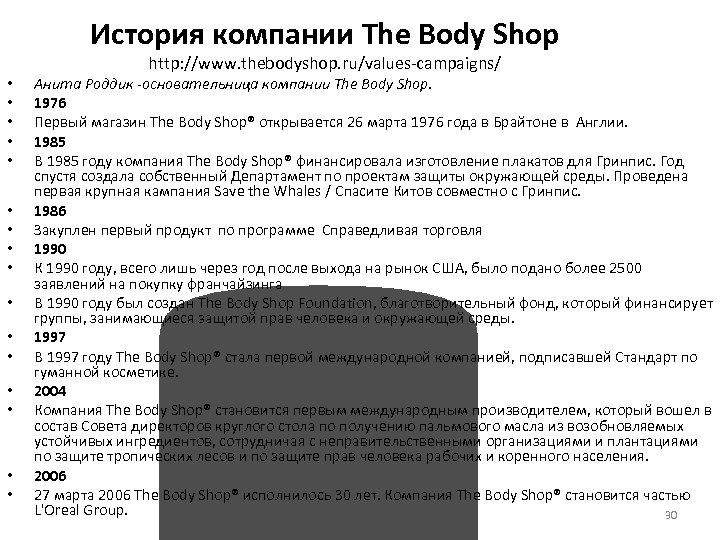 История компании The Body Shop • • • • http: //www. thebodyshop. ru/values-campaigns/ Анита