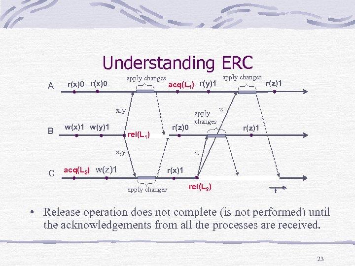 Understanding ERC A apply changes r(x)0 acq(L 1) r(y)1 x, y B w(x)1 w(y)1