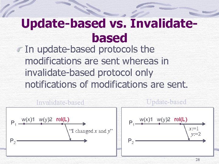 Update-based vs. Invalidatebased In update based protocols the modifications are sent whereas in invalidate