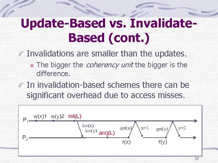 Update-Based vs. Invalidate. Based (cont. ) Invalidations are smaller than the updates. The bigger