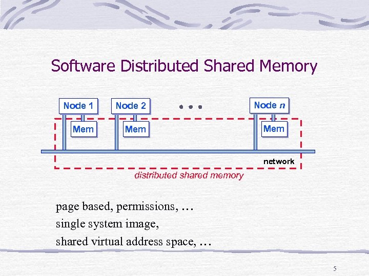 Software Distributed Shared Memory Node 1 Node 2 Node n Mem Mem network distributed
