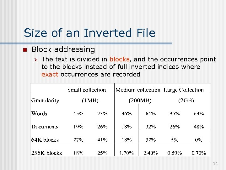 Size of an Inverted File n Block addressing Ø The text is divided in