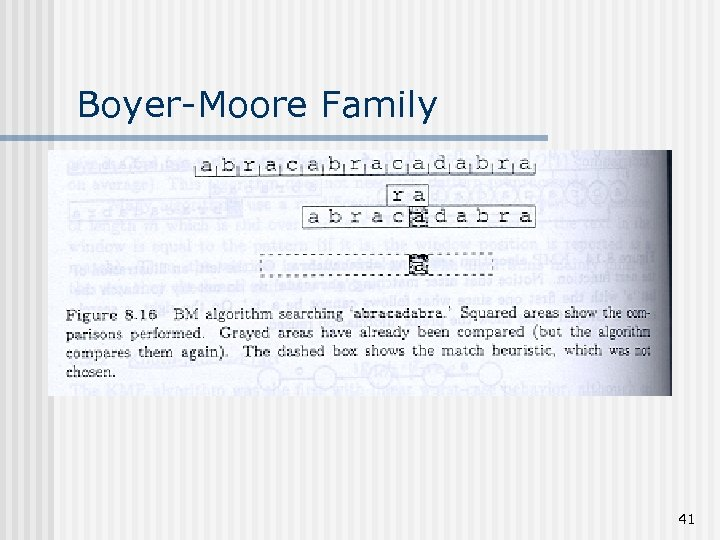 Boyer-Moore Family 41