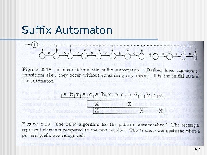 Suffix Automaton 43