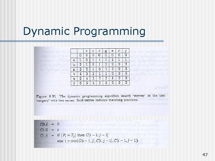 Dynamic Programming 47
