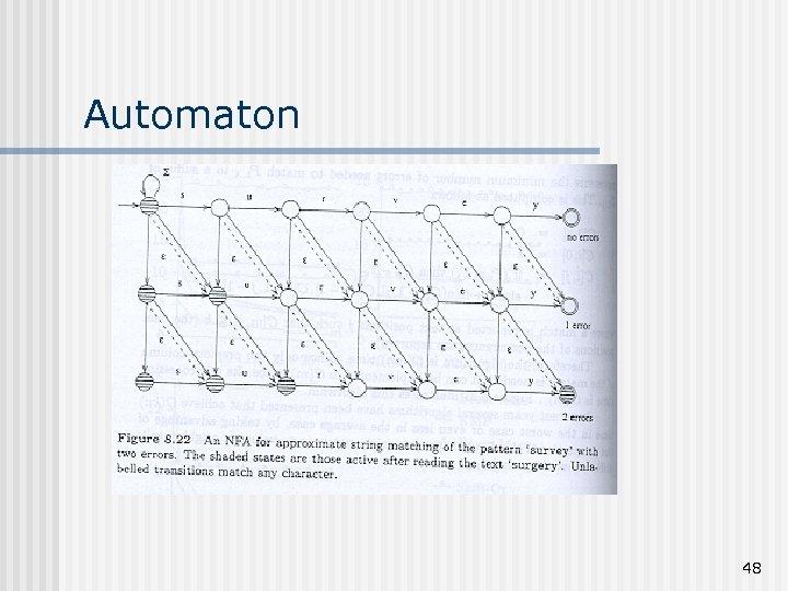 Automaton 48
