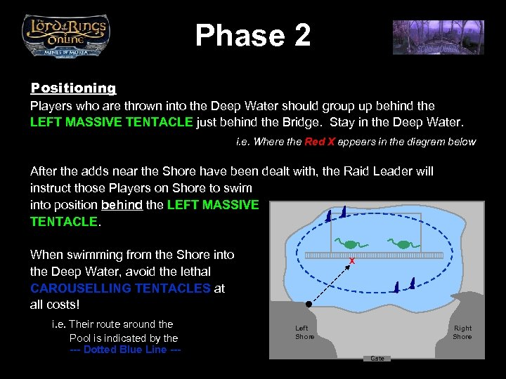 Phase 2 Positioning Players who are thrown into the Deep Water should group up