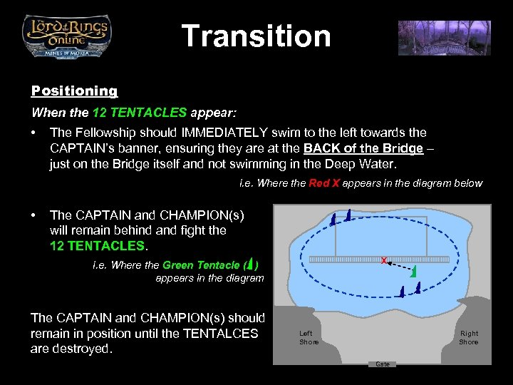 Transition Positioning When the 12 TENTACLES appear: • The Fellowship should IMMEDIATELY swim to