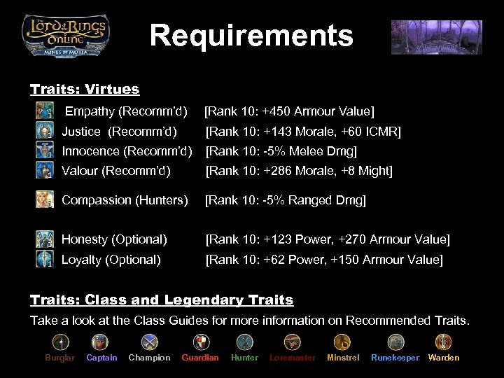 Requirements Traits: Virtues Empathy (Recomm'd) [Rank 10: +450 Armour Value] Justice (Recomm'd) [Rank 10: