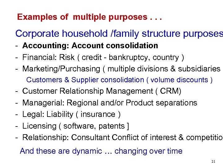 Examples of multiple purposes. . . Corporate household /family structure purposes - Accounting: Account