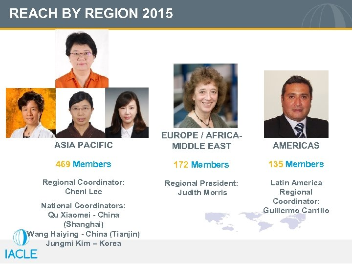 REACH BY REGION 2015 ASIA PACIFIC EUROPE / AFRICAMIDDLE EAST AMERICAS 469 Members 172