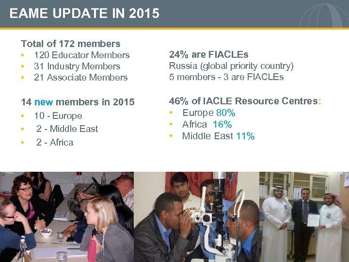 EAME UPDATE IN 2015 Total of 172 members • 120 Educator Members • 31