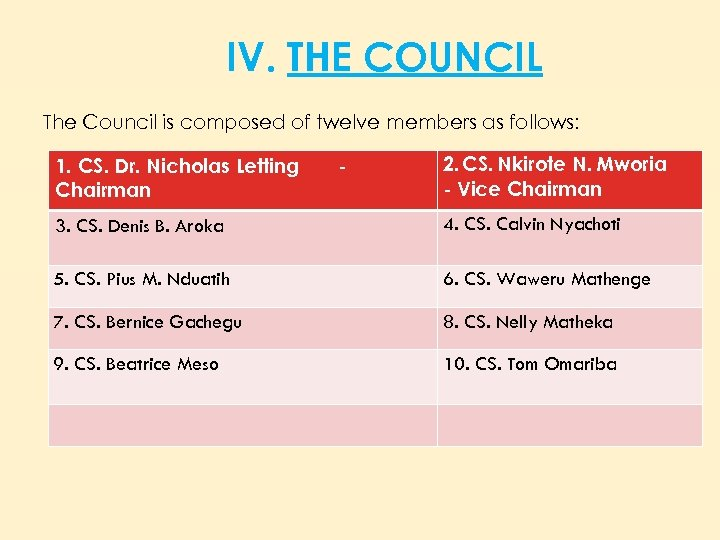 IV. THE COUNCIL The Council is composed of twelve members as follows: 1. CS.
