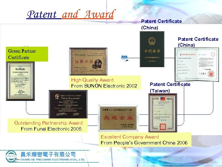 Patent and Award Patent Certificate (China) Green Partner Certificate High Quality Award From SUNON