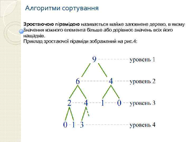 Алгоритми сортування Зростаючою пірамідою називається майже заповнене дерево, в якому значення кожного елемента більше