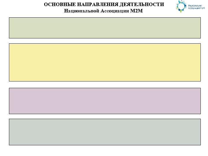 ОСНОВНЫЕ НАПРАВЛЕНИЯ ДЕЯТЕЛЬНОСТИ Национальной Ассоциации М 2 М