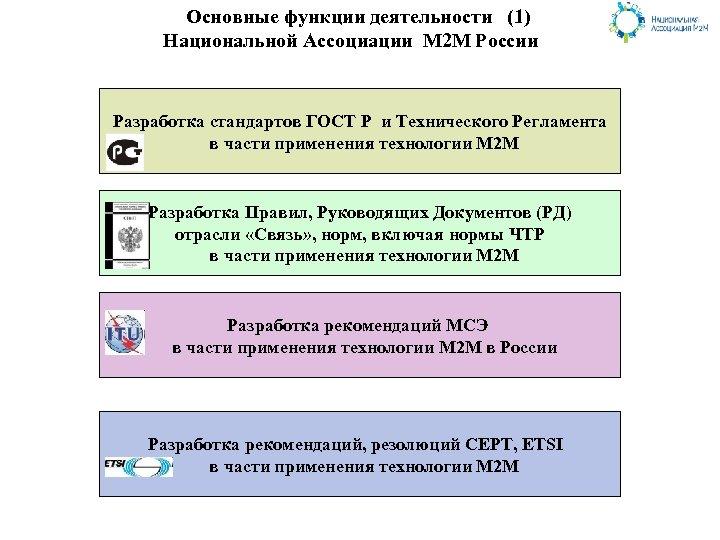 Основные функции деятельности (1) Национальной Ассоциации М 2 М России Разработка стандартов ГОСТ Р