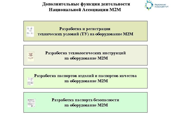 Дополнительные функции деятельности Национальной Ассоциации М 2 М Разработка и регистрация технических условий (ТУ)