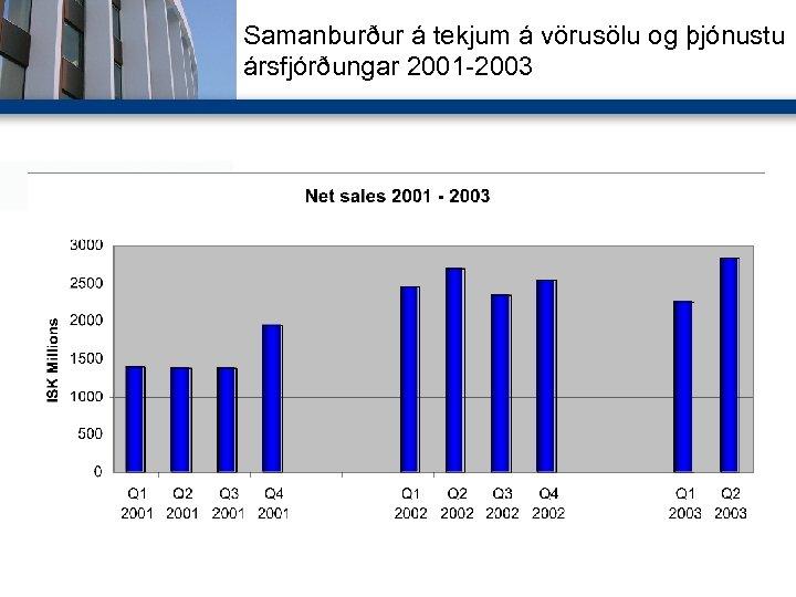 Samanburður á tekjum á vörusölu og þjónustu ársfjórðungar 2001 -2003