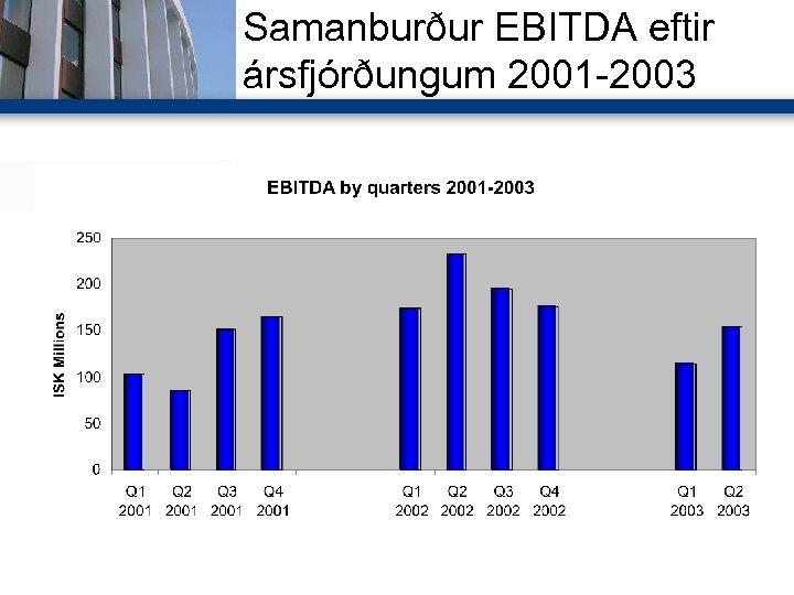 Samanburður EBITDA eftir ársfjórðungum 2001 -2003