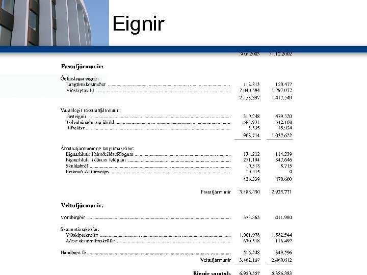 Eignir