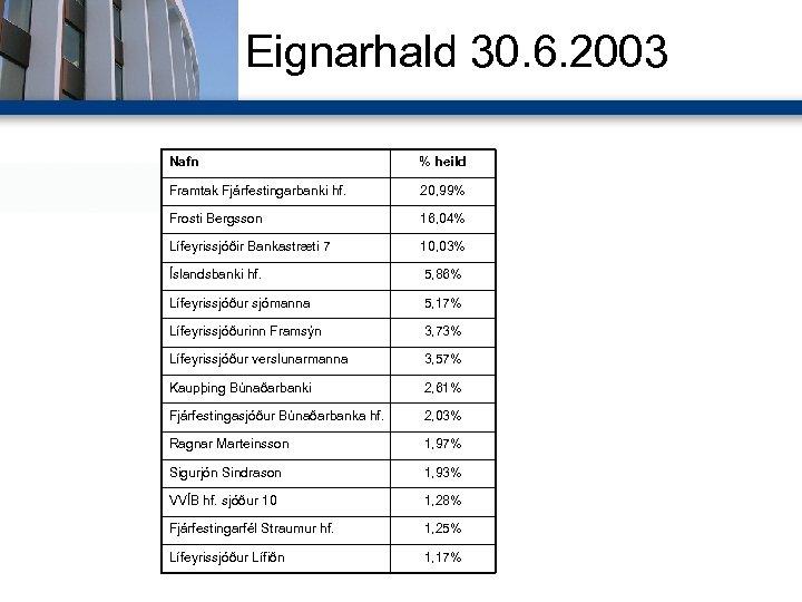 Eignarhald 30. 6. 2003 Nafn % heild Framtak Fjárfestingarbanki hf. 20, 99% Frosti Bergsson