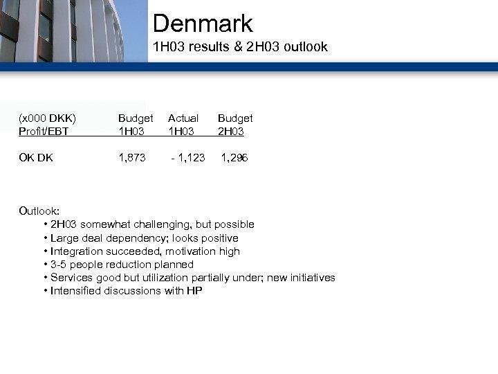 Denmark 1 H 03 results & 2 H 03 outlook (x 000 DKK) Profit/EBT