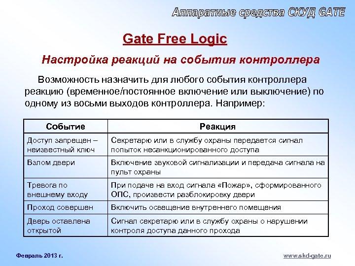 Gate Free Logic Настройка реакций на события контроллера Возможность назначить для любого события контроллера