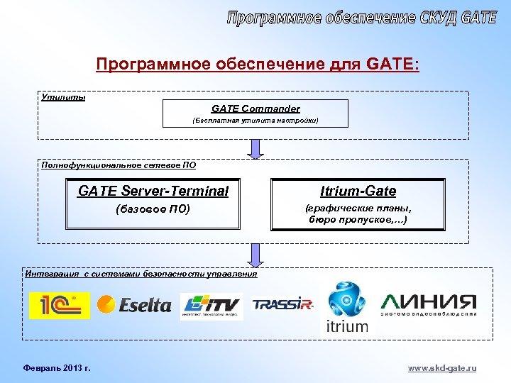 Программное обеспечение для GATE: Утилиты GATE Commander (Бесплатная утилита настройки) Полнофункциональное сетевое ПО GATE