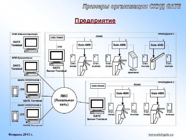 Предприятие Февраль 2013 г. www. skd-gate. ru