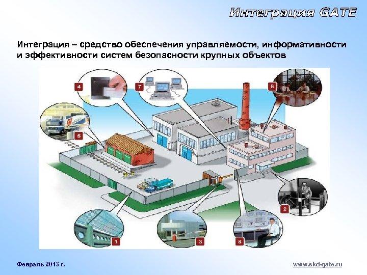Интеграция – средство обеспечения управляемости, информативности и эффективности систем безопасности крупных объектов Февраль 2013
