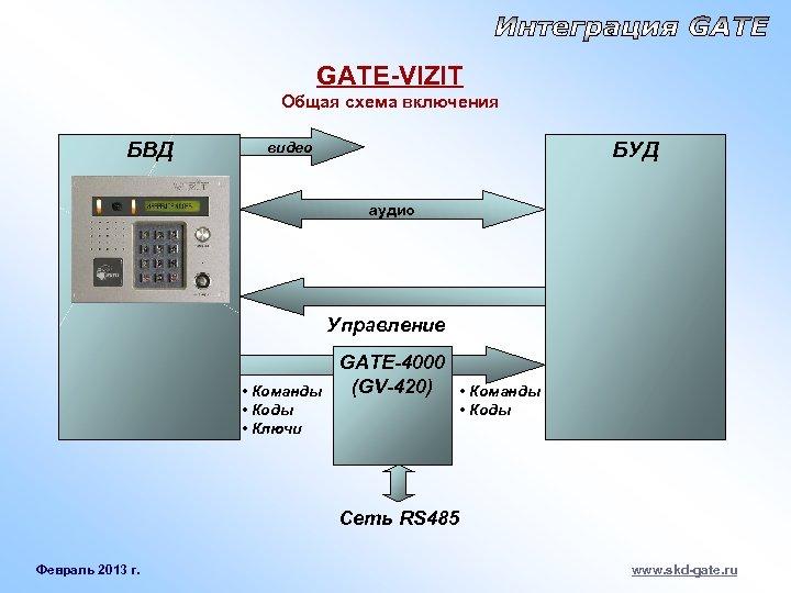 GATE-VIZIT Общая схема включения БВД БУД видео аудио Управление • Команды • Коды •