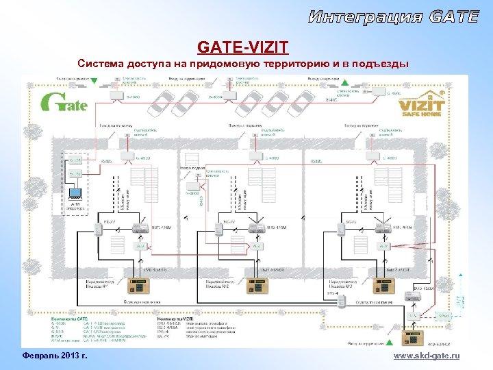 GATE-VIZIT Система доступа на придомовую территорию и в подъезды Февраль 2013 г. www. skd-gate.